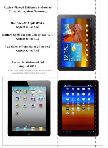 Vergleich iPad 2 und Galaxy Tab 10.1