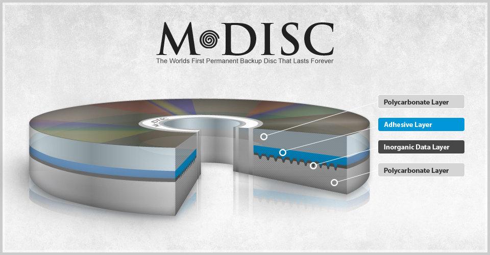 Aufbau der M-DISC