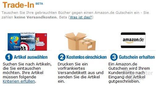 Amazon.de Trade-In-Service