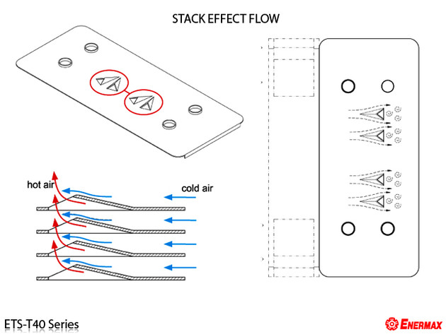 Stack Effect Flow