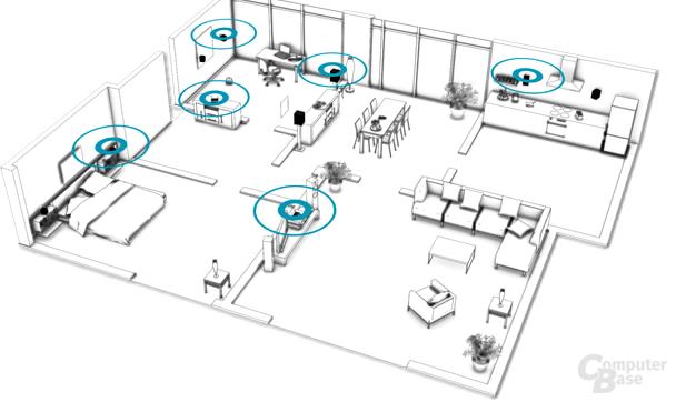 Streaming-Systeme für den Einsatz in mehreren Räumen