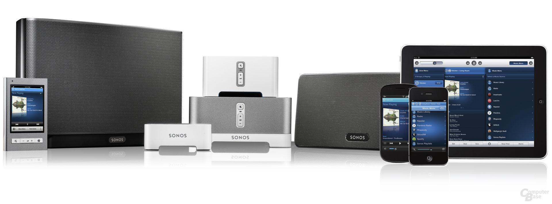 Überblick über die Sonos-Produktfamilie