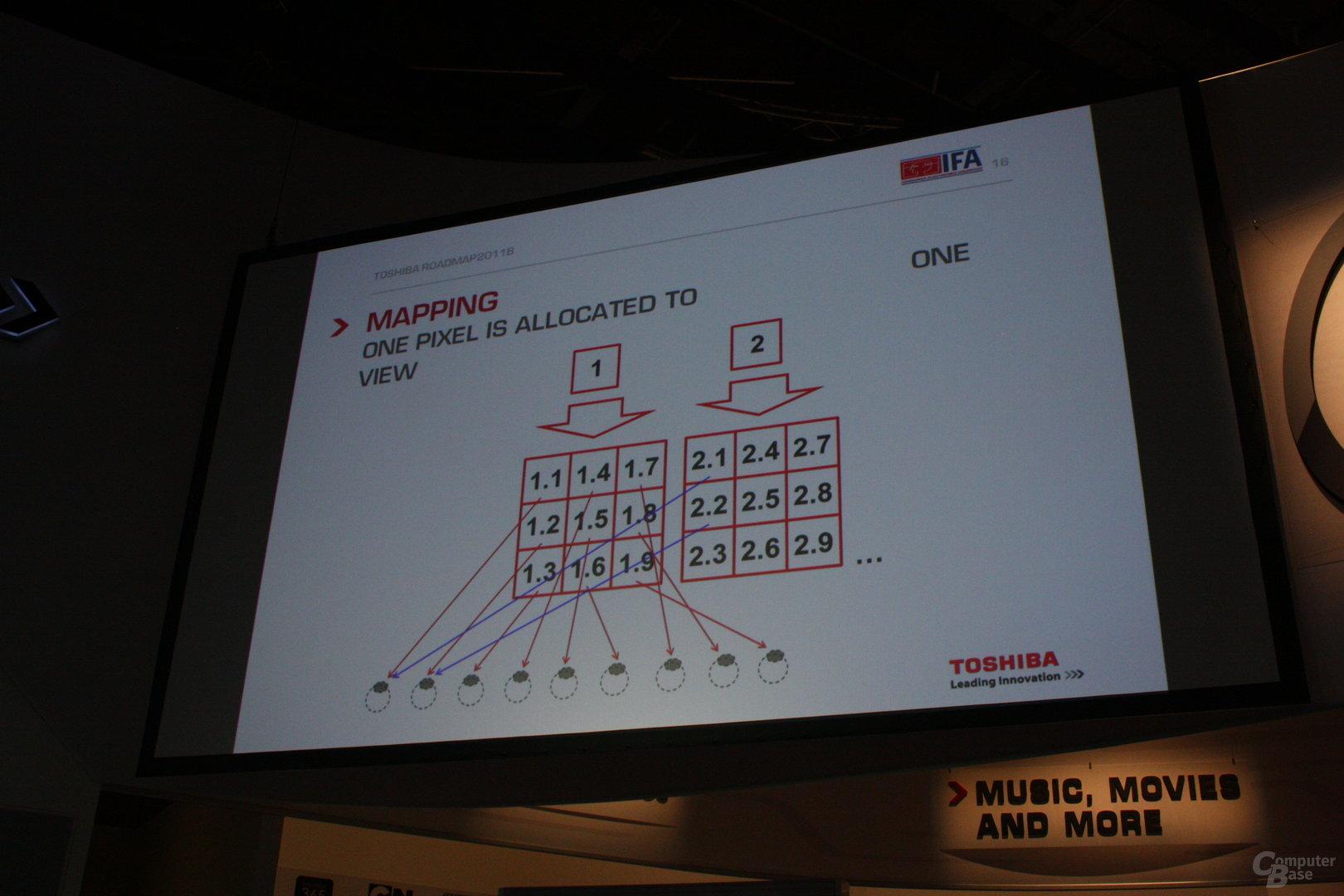 Erklärende Präsentation zur Technik in Toshibas brillenlosem 3D-TV