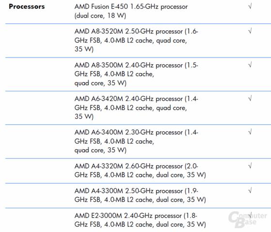 Neue AMD-APUs für Notebooks