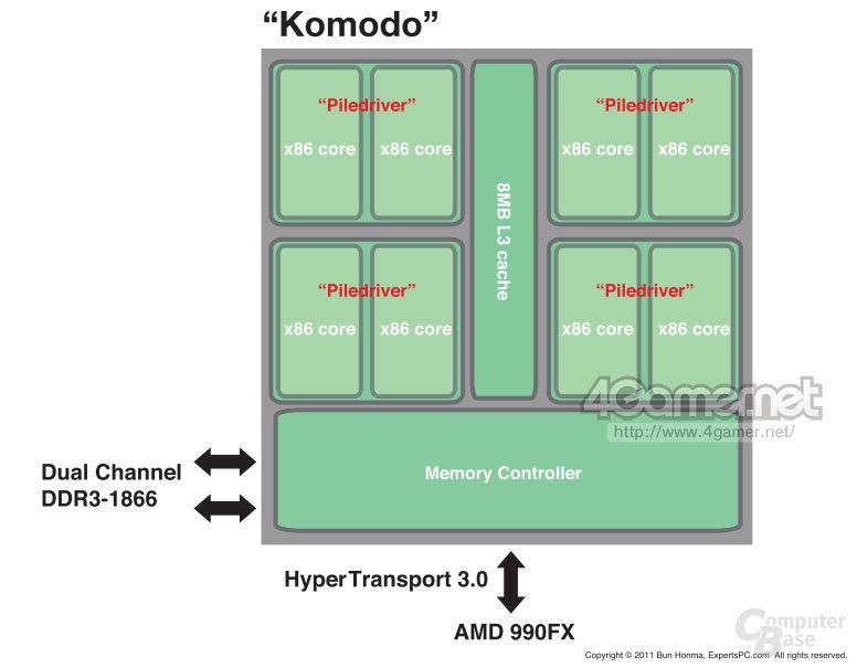 """Komodo""-CPU"