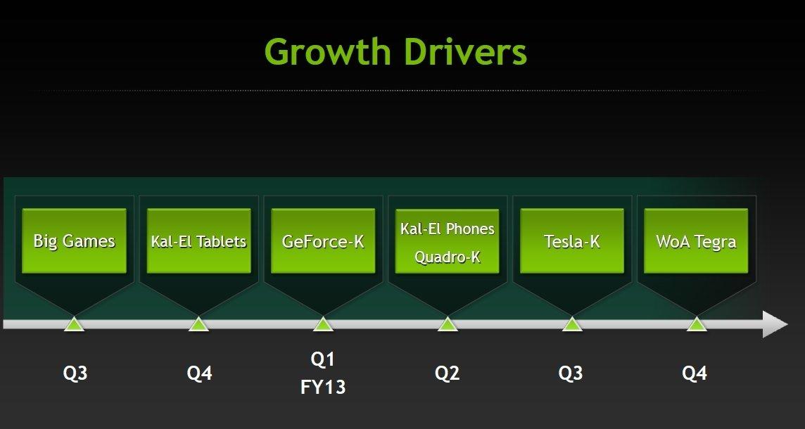 Nvidia-Roadmaps