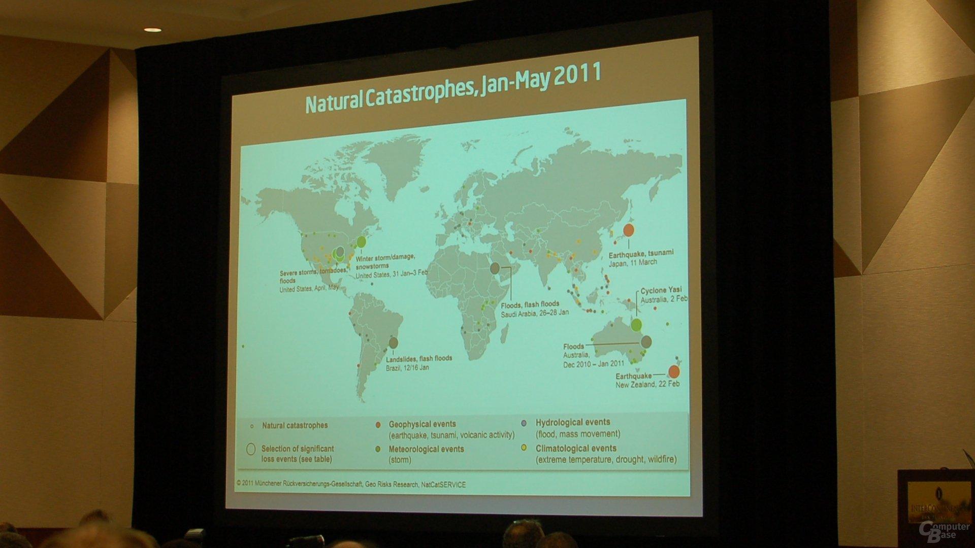 Naturkatastrophen 2011