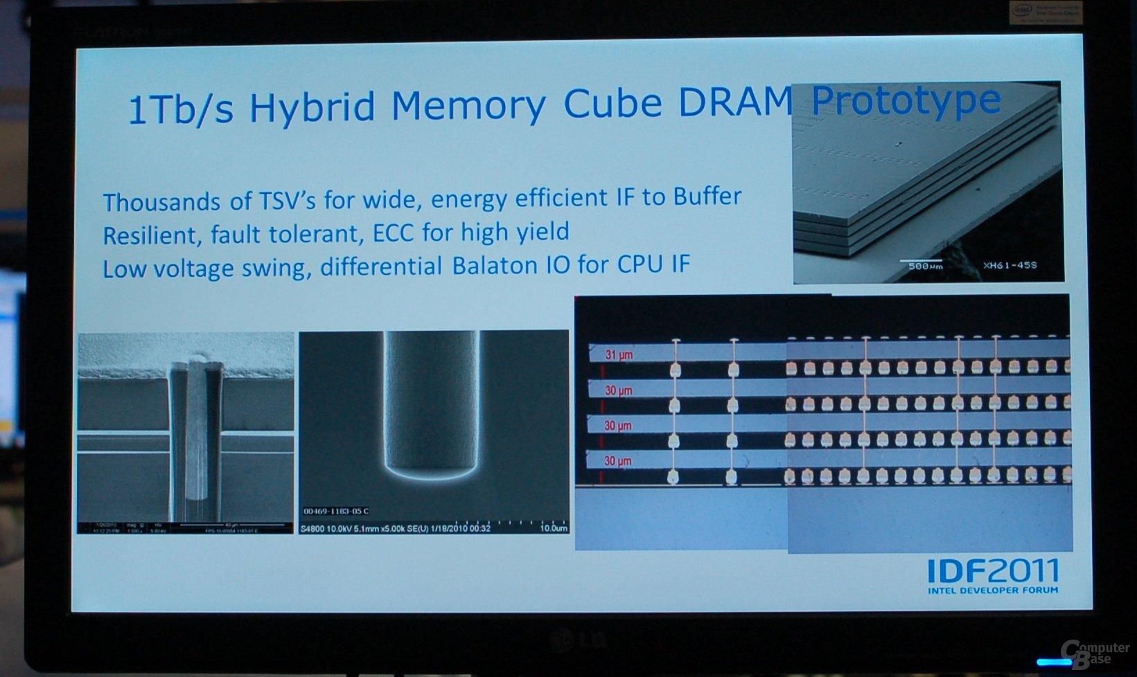 Micron Hybrid Memory Cube DRAM