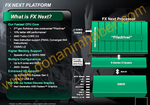 """Next""-AMD-Bulldozer"