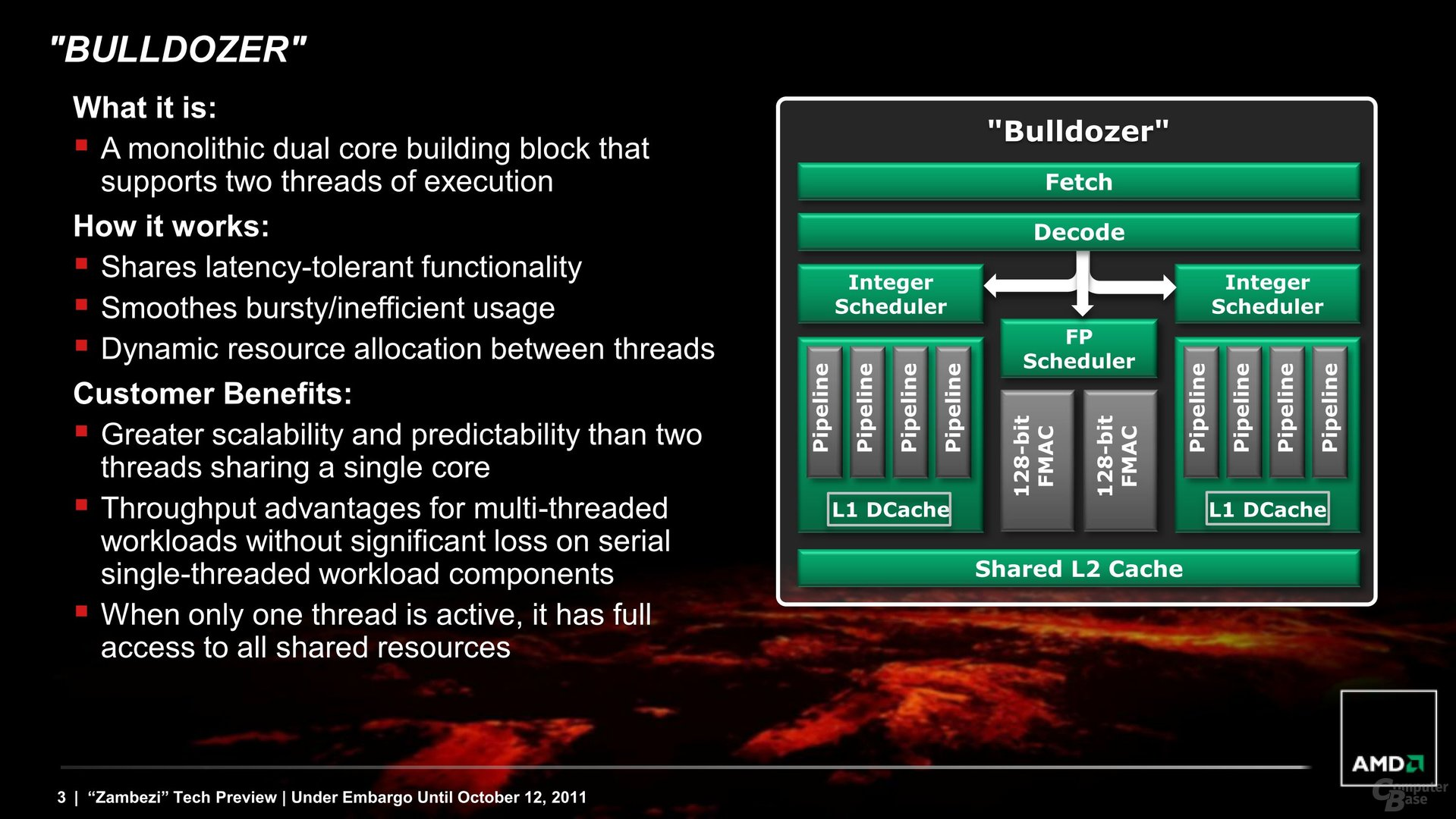Bulldozer-Architektur