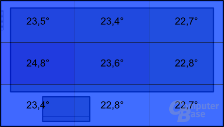 Packard Bell Easynote Butterfly XS: Temperatur im Leerlauf