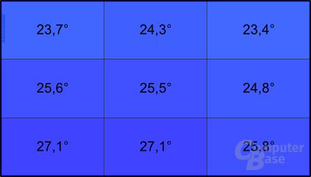Samsung NC-110: Temperatur im Leerlauf