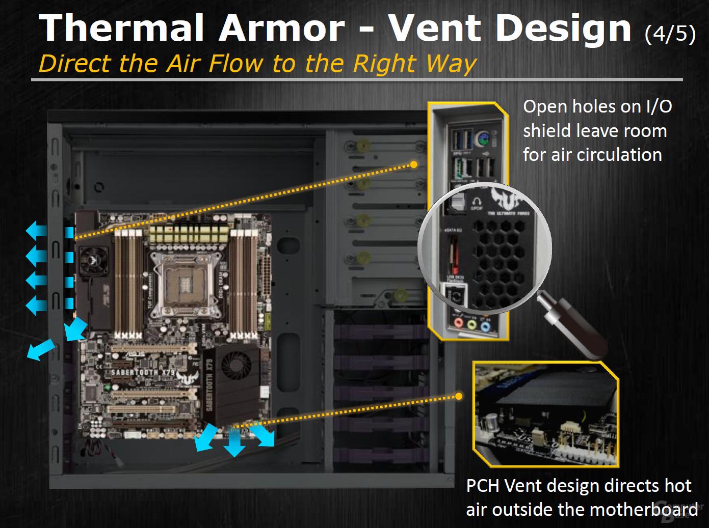 """Asus Sabertooth X79 """"Thermal Armor"""""""
