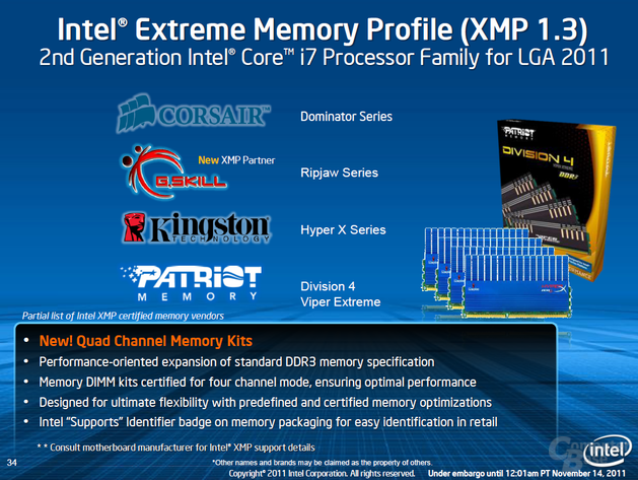 Speicher und XMP 1.3