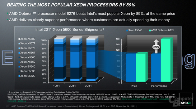AMD Opteron 4200 und Opteron 6200