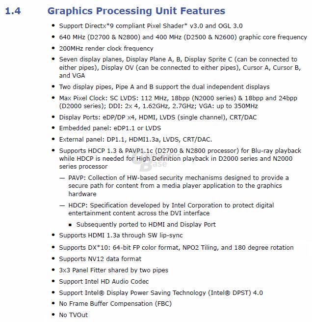 "Intels ""Cedar Trail"" – Grafik-Features"