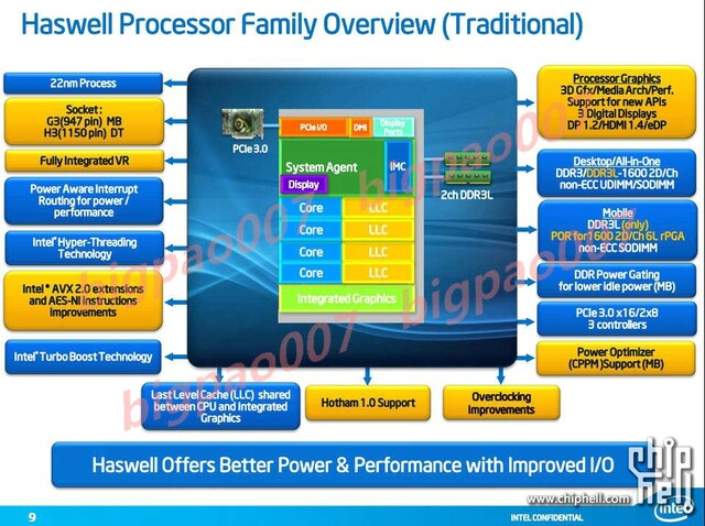 "Intel ""Haswell"""