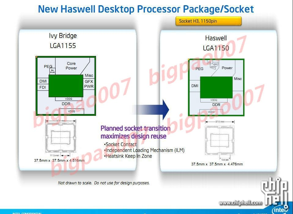 "Intel ""Haswell"""