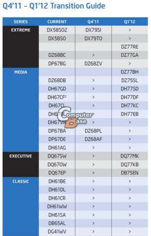 Intel-Mainboards