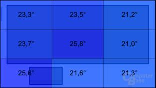 Dell XPS 14z: Temperatur im Leerlauf