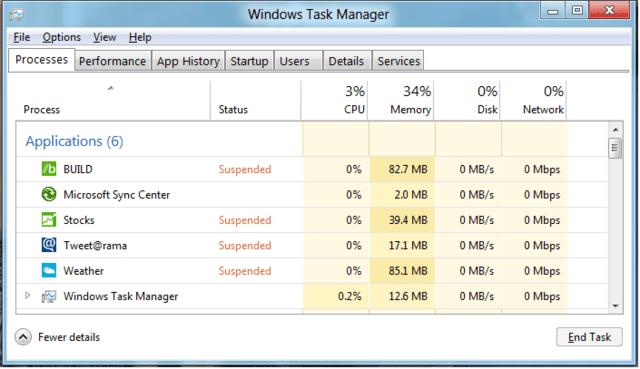 Neuer Taskmanager mit Statusanzeige