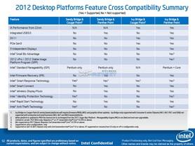 Kompatibilität und Features