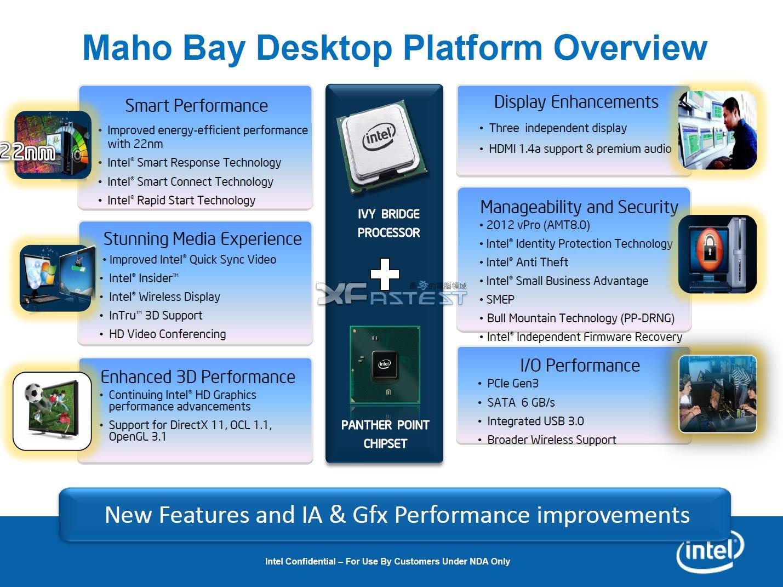 "Intels ""Maho Bay""-Plattform"
