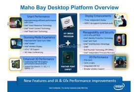 "Intels ""Maho Bay""-Plattform"