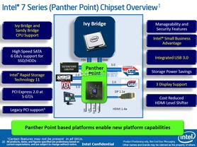 "Intels ""Panther Point""-Chipsätze"