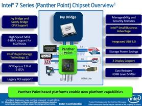 "Intels ""Panther Point""-Chipsätze"