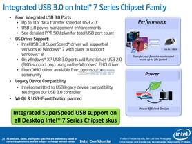 USB 3.0 auf Intels neuen Chipsätzen