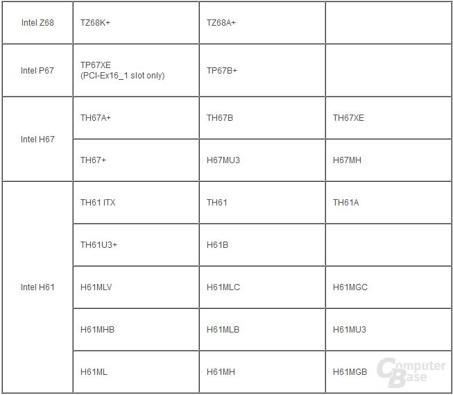 PCIe-3