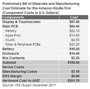 Produktionskosten Amazon Kindle Fire