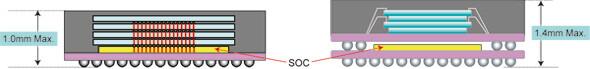 Wide I/O mit TSV- und PoP-Stack im Vergleich