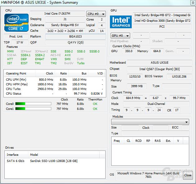 Asus Zenbook UX31E: System im Leerlauf