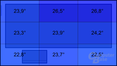 Asus Zenbook UX31E: Temperatur im Leerlauf