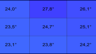Asus Zenbook UX31E: Temperatur unter Last