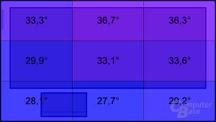 Asus Zenbook UX21E: Temperatur unter Last