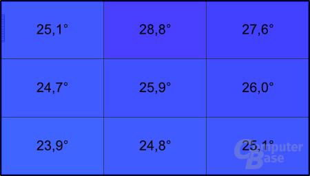 Asus Zenbook UX21E: Temperatur im Leerlauf