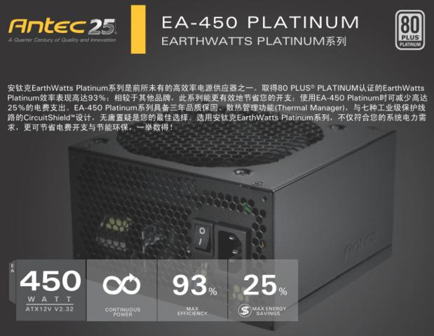 Antec Earthwatts EA-450 Platinum