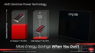 ZeroCore-Power