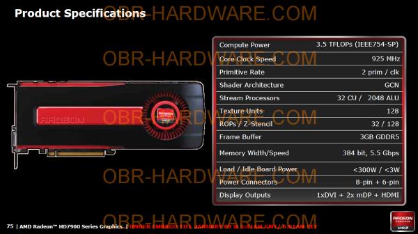 Angebliche Spezifkationen zur HD 7970
