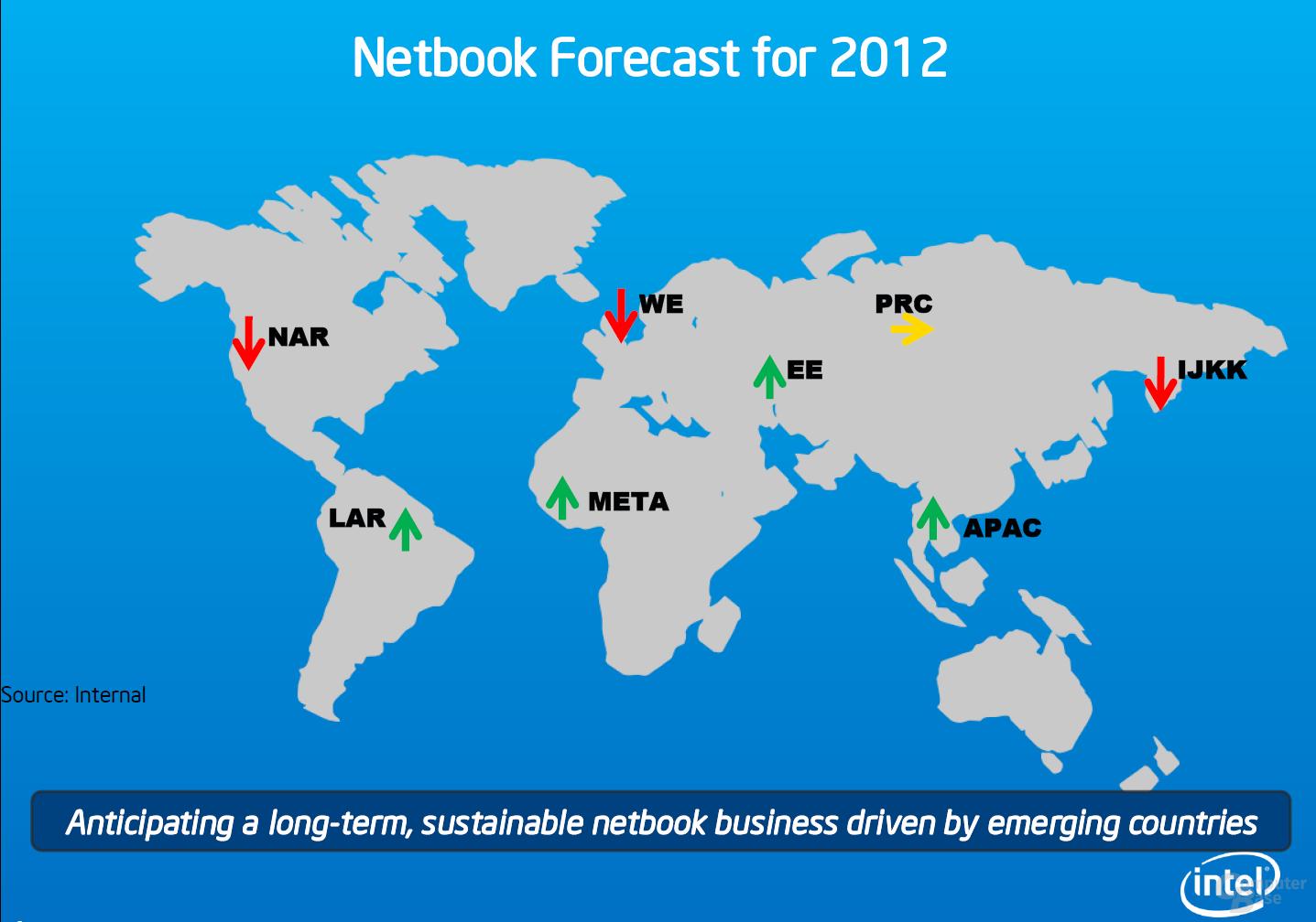 Wachstumsmärkte für Netbooks