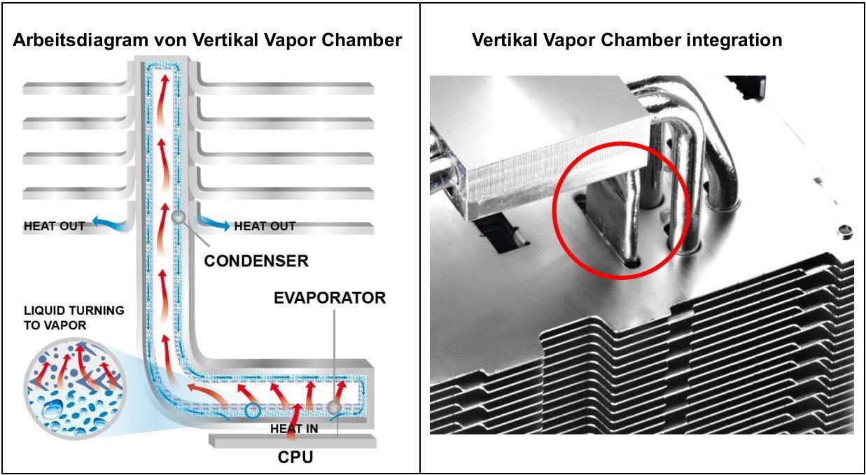 Vertical Vapor Chamber