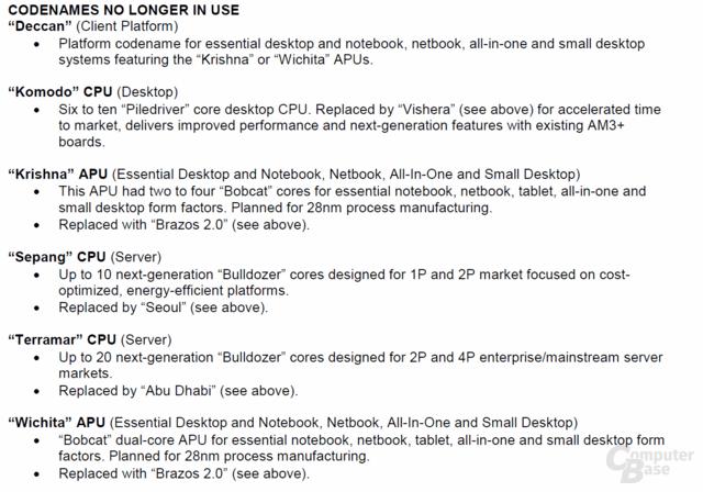 Aufgegebene Codenamen/Produkte