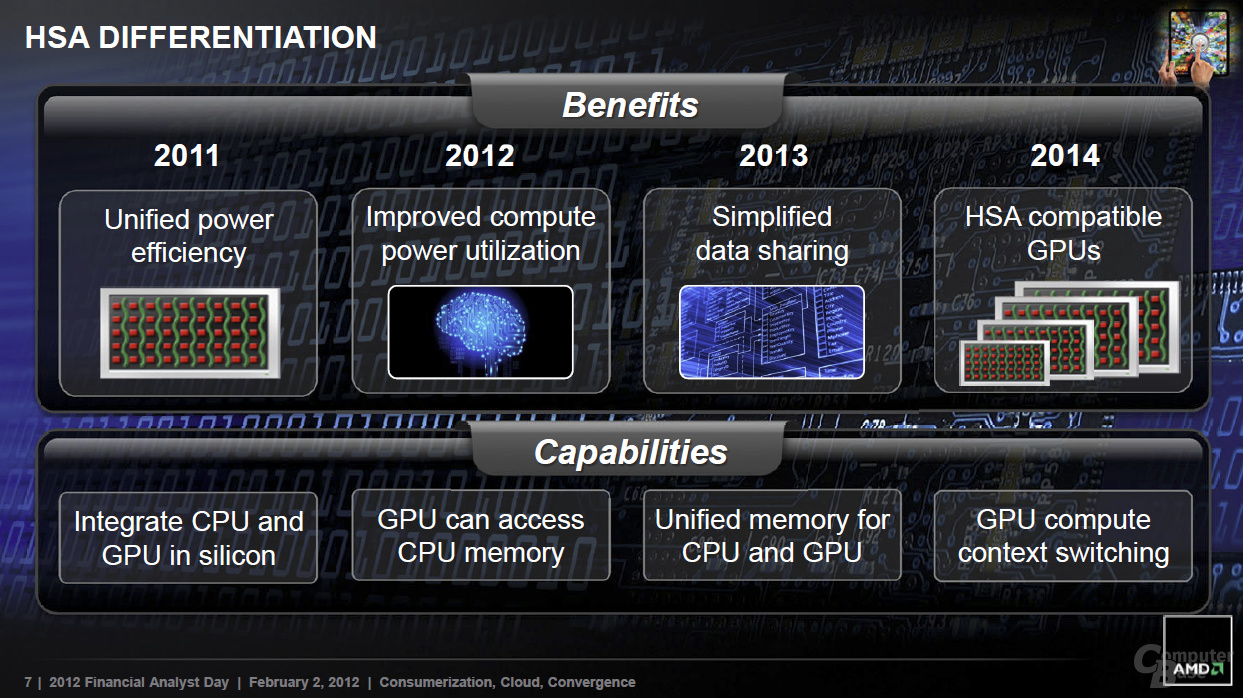 AMDs HSA