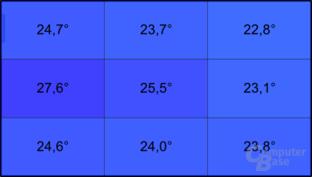 Asus X53SK: Temperatur unter Last