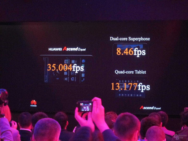 Huawei-Präsentation auf dem MWC 12
