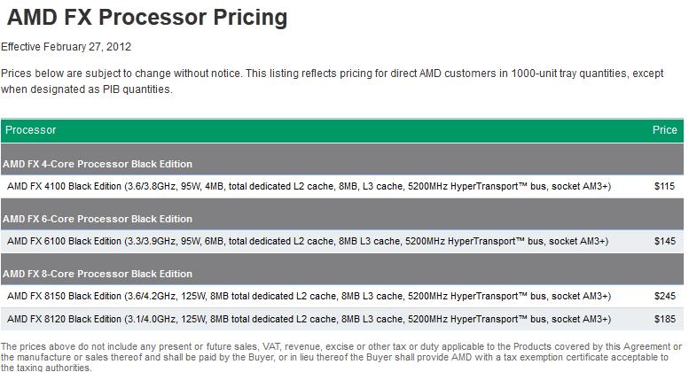 AMDs Preisgestaltung der FX-Serie