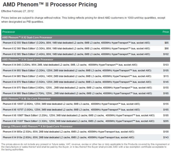 Aktualisierte Phenom-II-Preise